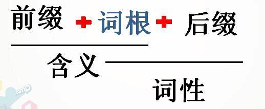 【朱绪记单词大法】第1讲:绪论部分