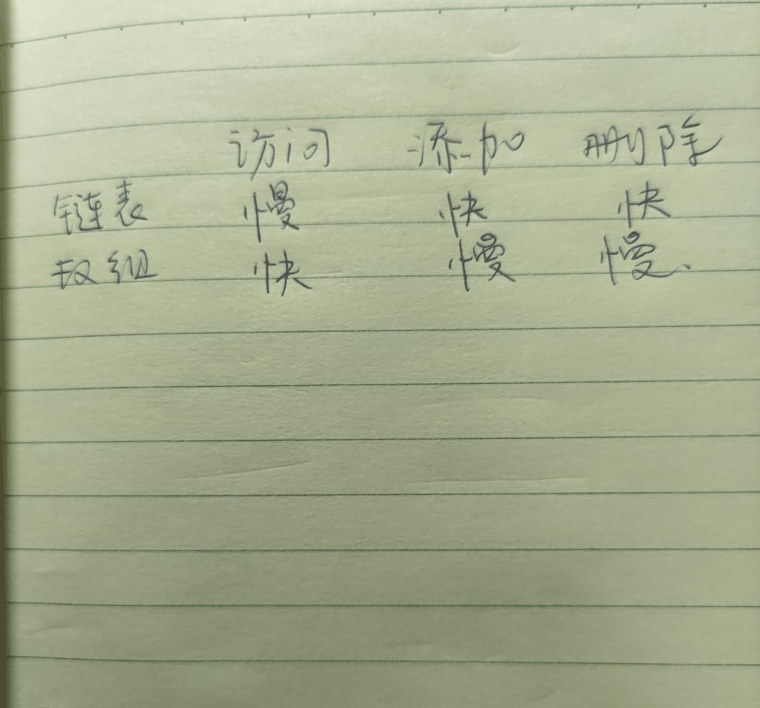 链表和数组