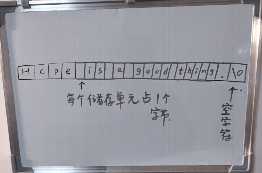 C语言里的字符串