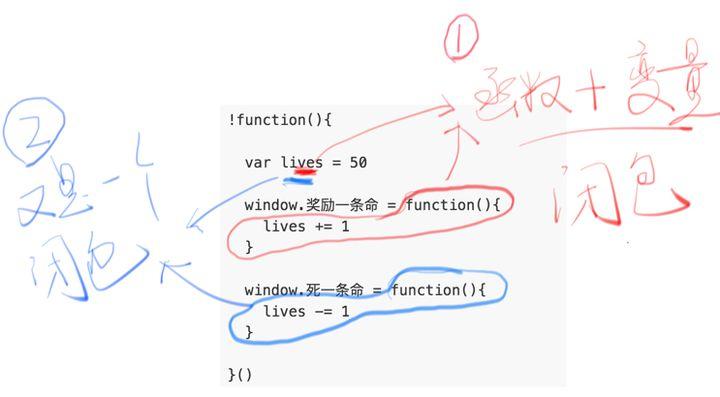 """如何理解JS里的""""闭包"""""""